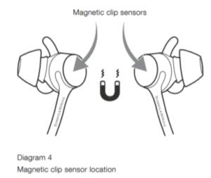 Bowers & Wilkins PI4 магнитный сенсор