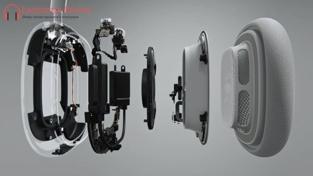 строение наушника airpods max