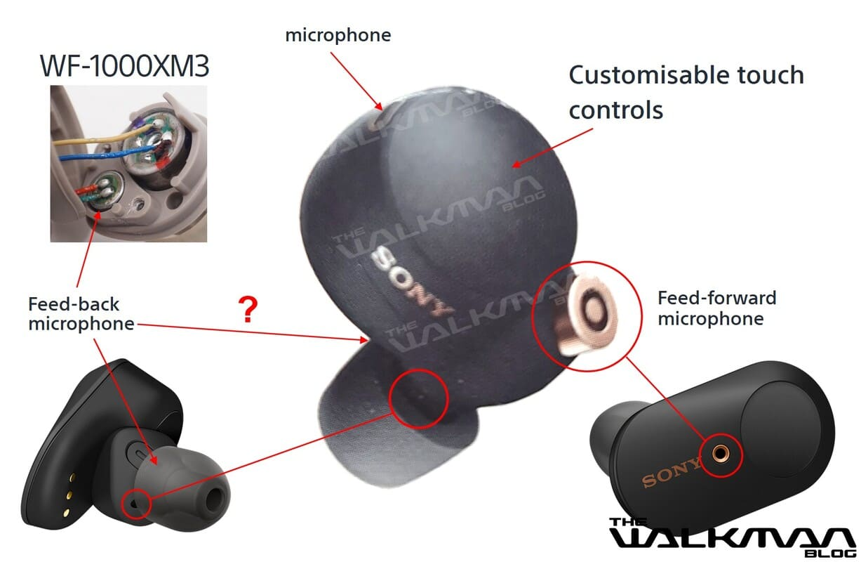 Функционал Sony WF-1000XM4