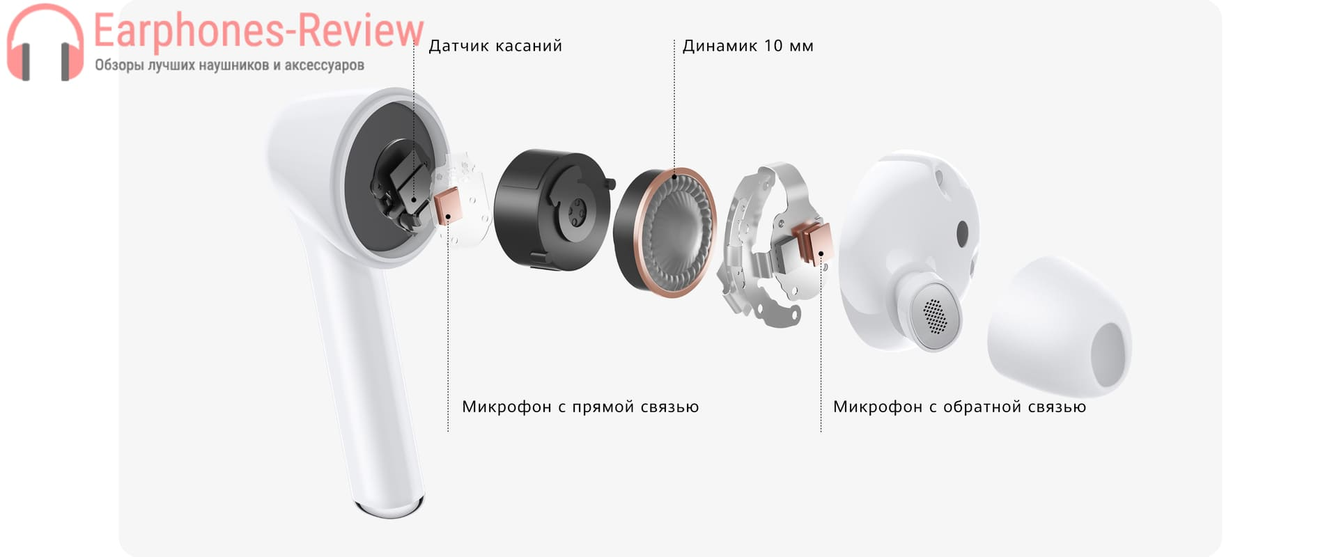 Устройство Huawei Free Buds 3i